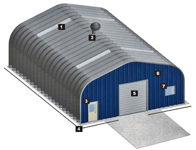 Prefabrykowane hale łukowe - hala łukowa A i D, akcesoria: doświetla, drzwi, bramy, wentylatory i ściany szczytowe.
