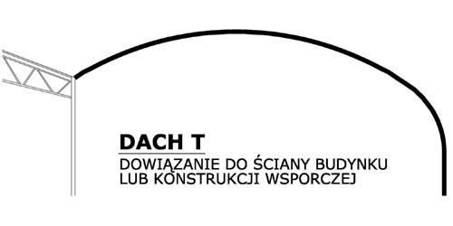 Prefabrykowane hale łukowe - samonośna wielonawowa hala łukowa zastosowana jako łukowy dach (T) oparty na hali.