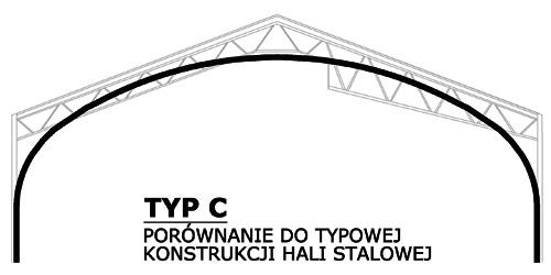 Prefabrykowane hale łukowe - hala łukowa typu C z prostymi ścianami i łukowym dachem, a hala stalowa tradycyjna.